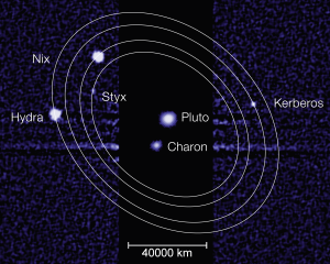 Moons_of_Pluto